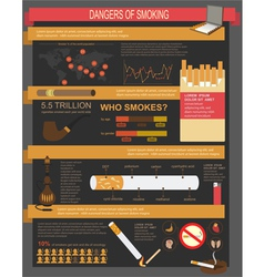 Smoking infographics vector