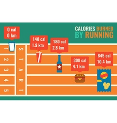 Calories burned by running infographic vector image vector image