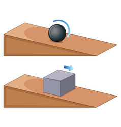Two objects rolling on slope vector