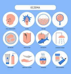 Eczema symptoms and treatment icon set in flat vector