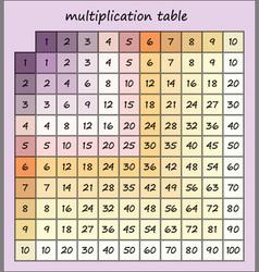Multiplication table pastel tender colors vector