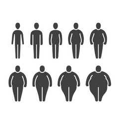 Thin normal fat overweight body stick figures vector