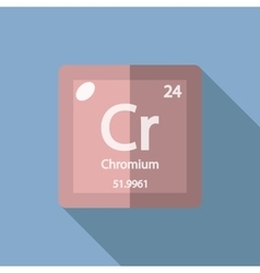 Chemical element Chromium Flat vector image