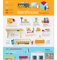 Concept Infographics Equipment Warehouse vector image vector image