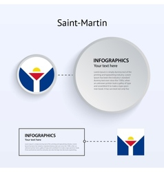 Saint-martin country set of banners vector