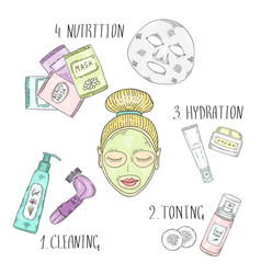 Stages of facial skin care a girl with a cosmetic vector