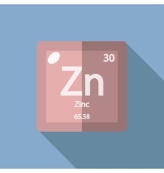 Chemical element Zinc Flat vector image