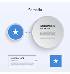 Somalia country set of banners vector