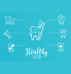 healthy teeth inspirational motivation poster vector image