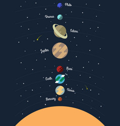 planets solar system flat design vector image