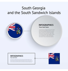 South Georgia and Sandwich Islands Country Set of vector