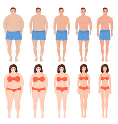 cartoon man and woman slimming stage before vector image