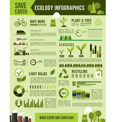 nature conservation infographics template vector image