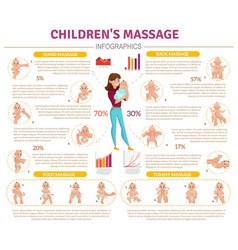 Baby massage infographic set vector