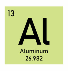 Aluminum chemical element vector