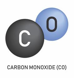 Carbon monoxide molecular formula vector