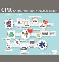 Cpr cardiopulmonary resuscitation vector