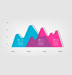 diagram cartoon steps infographics with retro vector image