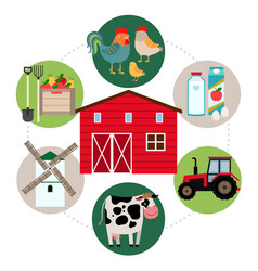 flat farming round concept vector image