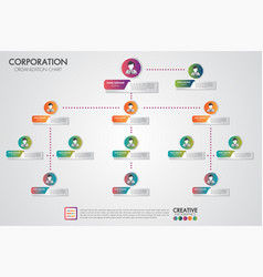 Corporate organization chart template business vector