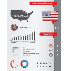Usa info graphics vector