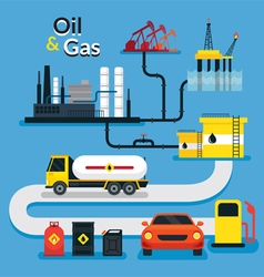 Oil and Gas Industry Management vector