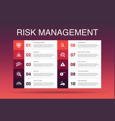 Risk management infographic 10 option template vector