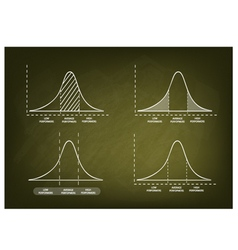 Standard Deviation Diagram Graph on Chalkboard vector