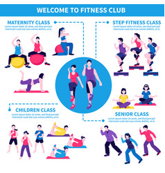 Fitness club classes infographic poster vector