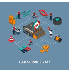 Car Service Center Isometric Flowchart Composition vector image vector image