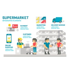 Flat design supermarket infographic vector image