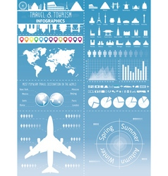 Travel Infographic set with landmarks icons vector image