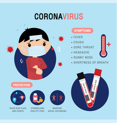 Corona virus 2019 symptoms and prevention vector