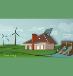 low-energy house with solar panel and wind turbine vector image