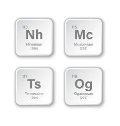 Nihonium Moscovium Tennessine and Oganesson vector