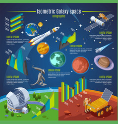 Isometric galaxy space infographic concept vector