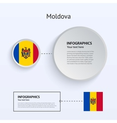 Moldova Country Set of Banners vector