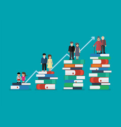 Development of people standing on a lot of books vector