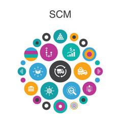 Scm infographic circle concept smart ui elements vector