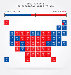 usa map electoral college 2016 square states vector image