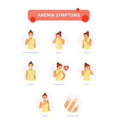 anemia symptoms vector image