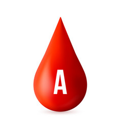 Creative of blood type group vector
