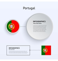 Portugal Country Set of Banners vector