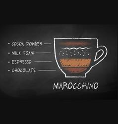 Chalk sketch marocchino coffee recipe vector