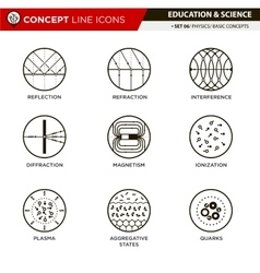 Concept Line Icons Set 6 Physics vector image