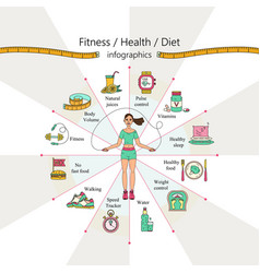 Weight loss diet infographics vector