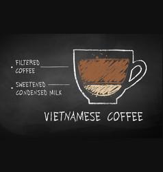 Chalk drawn sketch vietnamese coffee vector