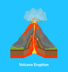 volcano cross section view card poster vector image