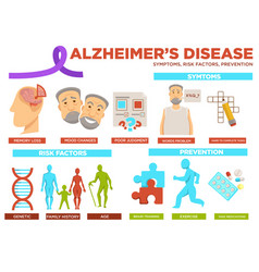 alzheimer disease risk factor and prevention vector image
