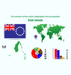 cook islands democratic republic of the congo all vector image